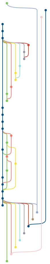 best git commit graph for atlassian bitbucket server
